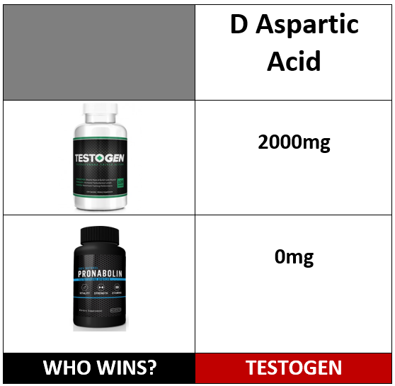 comparison-table-testogenvspronabolin