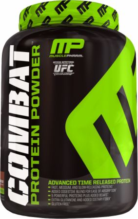 MusclePharm Combat review