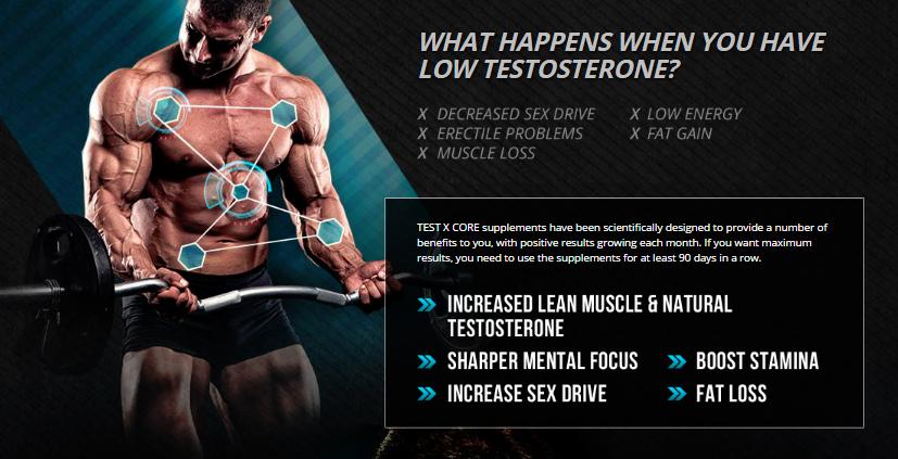 Testx Core Benefits