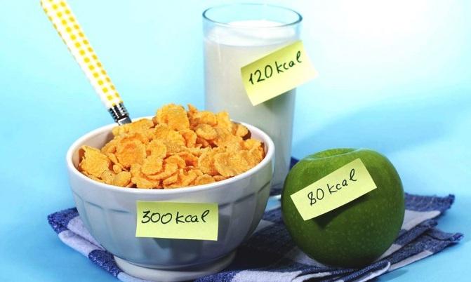 make-those-calories-count